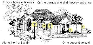 Gas Outdoor Lighting by Everglow Gas Lighting Mhp U0027s Outdoor Gas Lights Modern Home