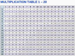 multiplication table free printable free worksheets 1 20 times table chart free math worksheets