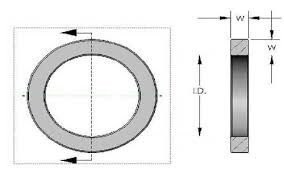 square rings rubber images Square rings seals and rubber washers jpg