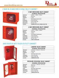 Dry Riser Cabinet 8f7b093c E22b 481c 8dac A1600068c264 Capture Jpg