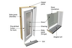 Exterior Door Jamb Bfd Rona Products Diy Doors Terminology And Standards