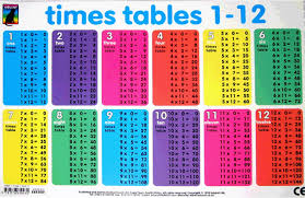 100 1 to 12 times tables worksheet right brain math an ez