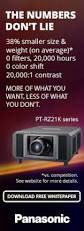 Panasonic Help Desk Projectors Support Panasonic