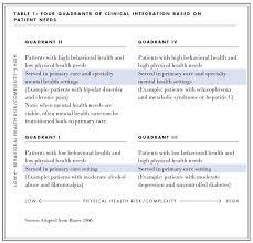 8 9 mental health care plan example resumetem