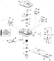 wiring diagram for omc 24 volt trolling motor u2013 readingrat net