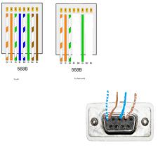 Rj45 Crossover Wiring Diagram Rj45 Splitter Wiring Diagram Wordoflife Me