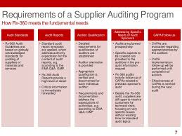rx 360 audit programs and bsi sep15