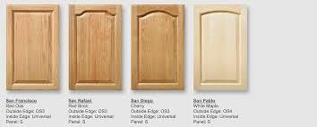 Kitchen Cabinet Door Remodeler San Ramon San Jose CA - Kitchen cabinets san francisco