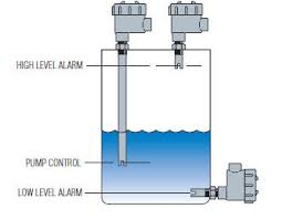 ultrasonic level switch typical installation