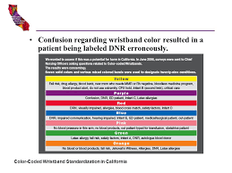 color coded wristband standardization california confusion