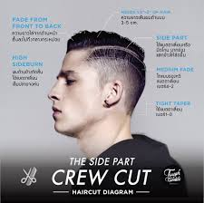 pinoy new haircut for men 11535911 823114071099378 1000722089011539465 n hair style