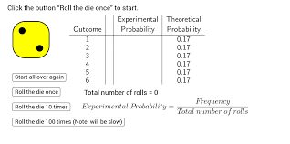 Experimental Probability Worksheet Introduction To Probability The Rolling Of A Die Geogebra