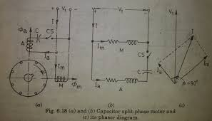 25 answers why is a capacitor used in a fan