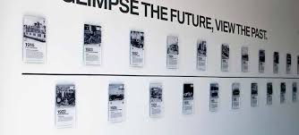 Graphic Panels Custom Graphics Vinyl Banners Wall Fixed Acrylic U0026 Aluminium Panels