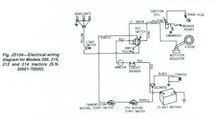 john deere ignition wiring diagram john deere wiring diagram