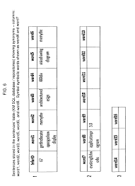 patent us8510328 implementing symbolic word and synonym english