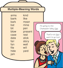 language arts writing dialogue meaning words up on