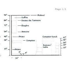 table de cuisine sur mesure plan de travail cuisine sur mesure stratifi best largeur plan de