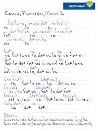 tutorial piano canon notas musicales canon pachelbel parte 1 notas musicales