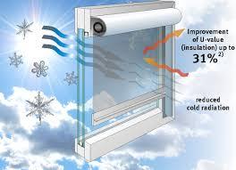 heat protection and energy savings