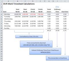 how to make a timesheet in excel excel time calculation tricks my online training hub