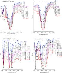 resolucion organica 5544 de 2003 notinet promotion effect of water on hydroformylation of styrene and its