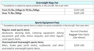 united airlines fees united airlines baggage rules ubound co