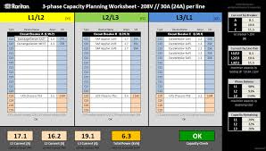 data center blog how to calculate current on a 3 phase 208v