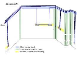 house wiring zones u2013 readingrat net