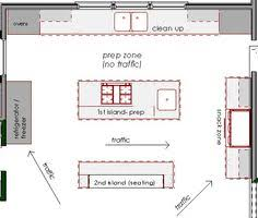 best kitchen layouts with island best kitchen layout with cool kitchen layout island home design