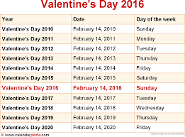 valentines day 2016 date s day