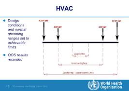 qualification of hvac systems ppt download