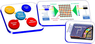 the 2016 oxide electronic materials and oxide interfaces roadmap