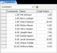 sql select from multiple tables sqlqueries png