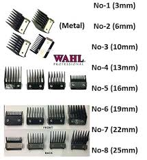 clipper number haircuts haircut machine number 2 hair cutting machine numbers haircut