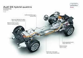 audi car parts audi broadens its focus on hybrids sae international