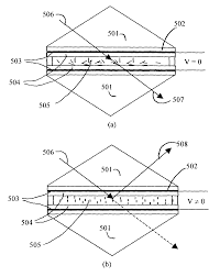 patent us6999649 optical switches made by nematic liquid crystal