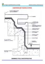 Basement Tanking Methods - main