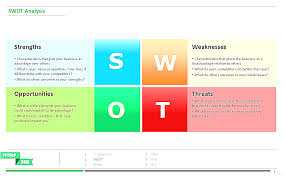 swot analysis template powerpoint magnificent gallery competitive