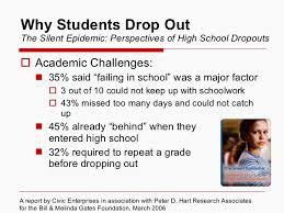 Dirty Talk In The Bedroom Dropout Prevention In California Schools Through Civic Engagement