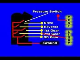 transmission range or neutral switch youtube