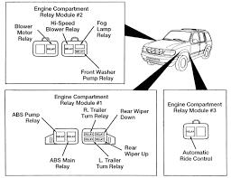 1998 ford explorer fuse diagram ford explorer mk2 second generation 1995 2001 fuse box