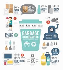 descubre el lastic recycli
