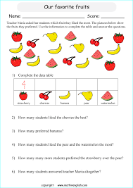 picture graph worksheets pictographs based on the singapore math