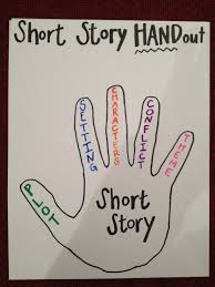 short thanksgiving stories short story handout give this to your students when teaching a