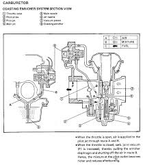 hitachi hsc32 carburetor diaphragm replacements for motorcycles