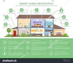 House Technology by Smart Home Infographic Concept Vector Illustration Stock Vector