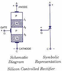 scr silicon controlled rectifier electronic circuits and diagram