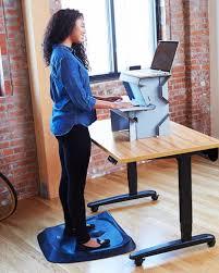 Weight Loss Standing Desk Meet Spark The 25