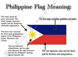 image detail for philippine flag philippines quilt ideas